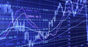 come investire in forex